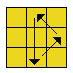 laatste laag - randblokjes verwisselen - situatie 2